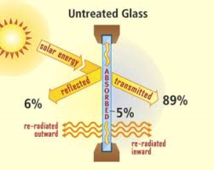untreated_glass